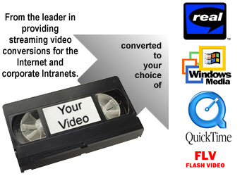 Streaming video encoding in your choice of Real Video, Microsoft NetShow, Vivo, AVI or QuickTime formats